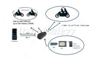 Motorcycle Helmet Bluetooth Headset Intercom Interphone
