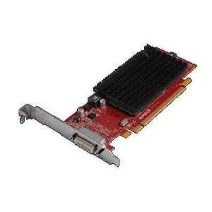 Rh Low Profile Energy Efficient Design Ddr Iii Sdram Electronics