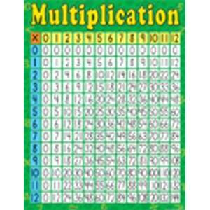 Multiplication Early Learning Chart: Toys & Games