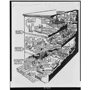 Scene, Joseph Elwell murder mystery,New York city,1936
