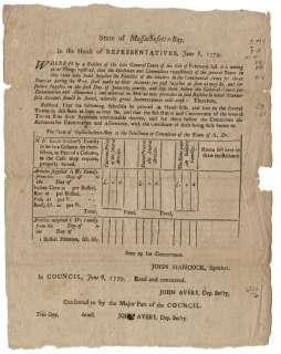American Revolution]Broadside Resolve of Massachusetts