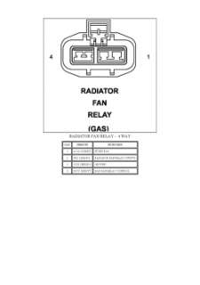Repair Guides  Connector Pin charts (2007)  Radiator Fan Relay