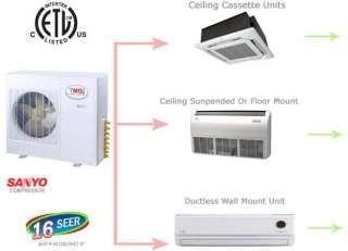 DUAL ZONE Mini Ductless Split Air Conditioner Heat Pump  18000 x 2